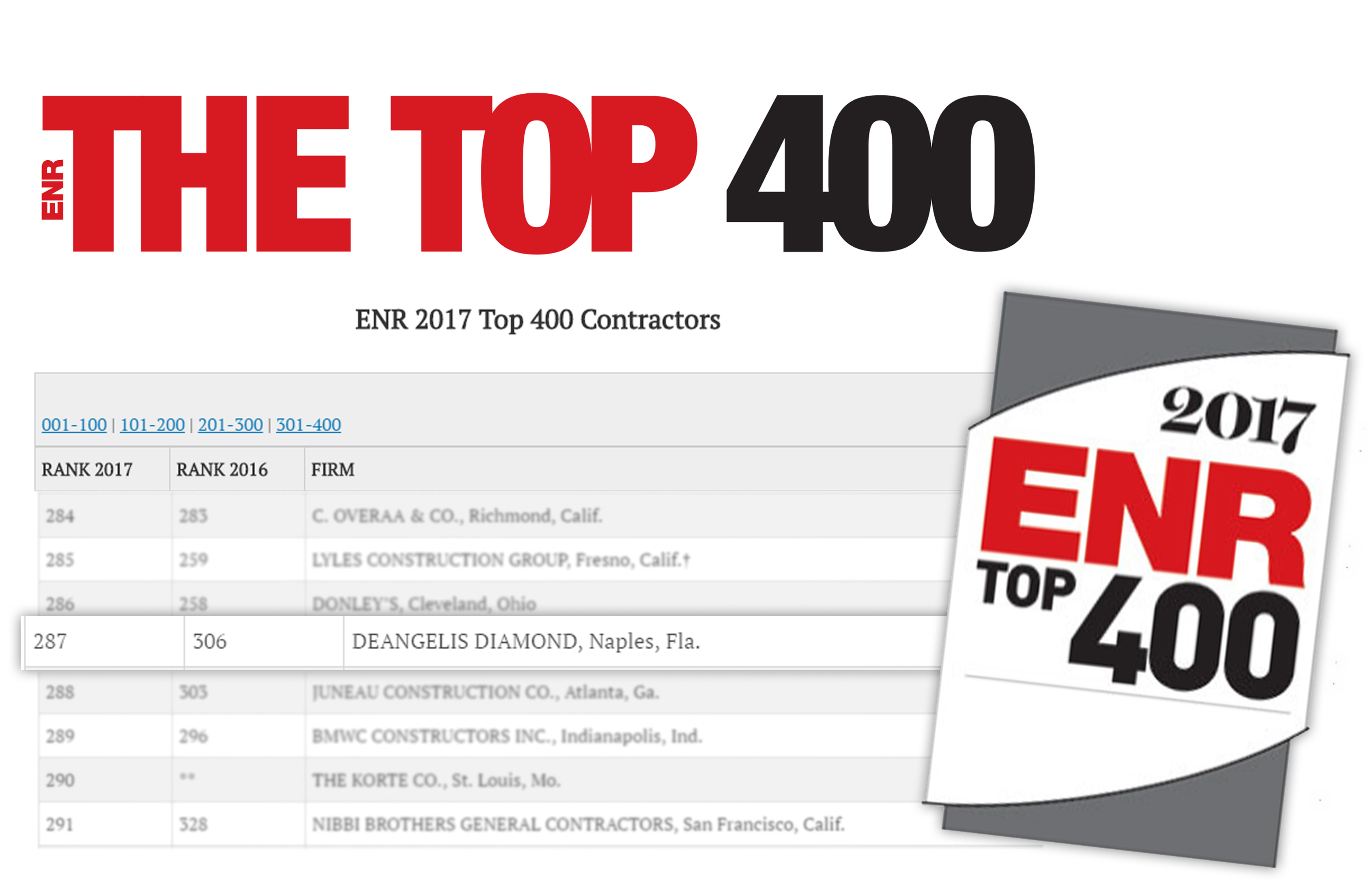 DeAngelis Diamond Ranked on 2017 ENR Top 400 Contractor's List